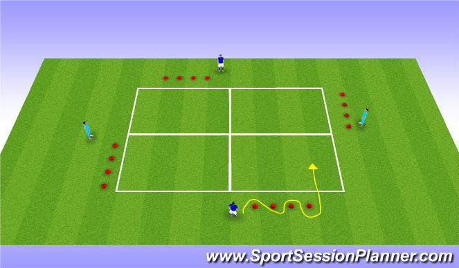 Football/Soccer Session Plan Drill (Colour): WU cordinatie