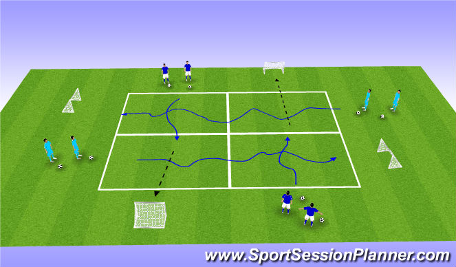 Football/Soccer Session Plan Drill (Colour): wu voetbalcoordinatie