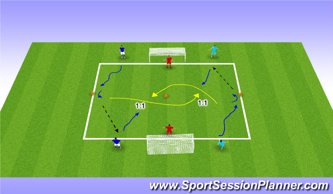 Football/Soccer Session Plan Drill (Colour): balbeheersing 1:1
