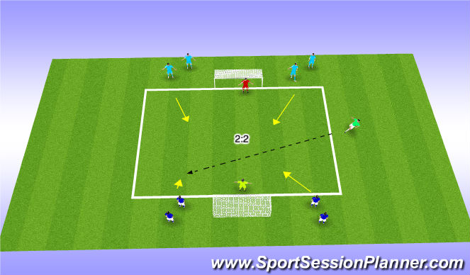 Football/Soccer Session Plan Drill (Colour): complexiteit 2:2