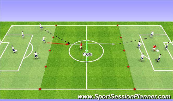 Football/Soccer Session Plan Drill (Colour): 1v1 Skill