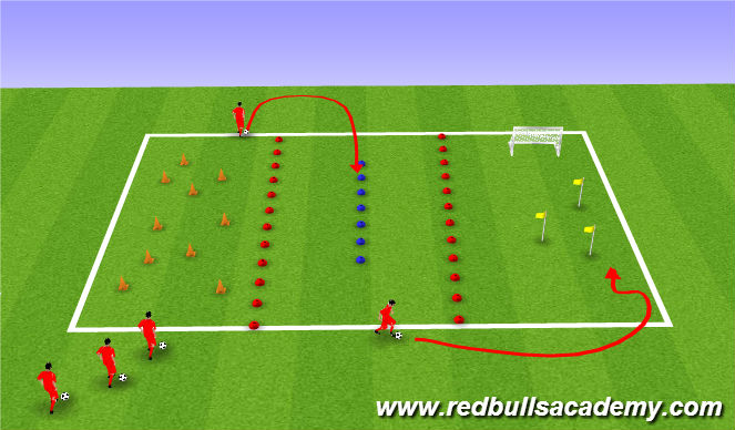 Football/Soccer Session Plan Drill (Colour): Circuit Dribbling