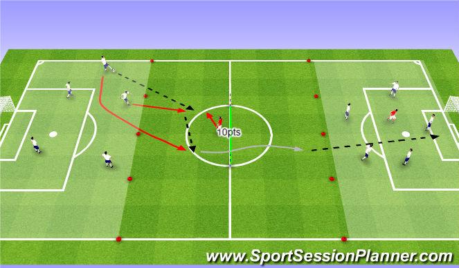 Football/Soccer Session Plan Drill (Colour): 2v1 Skill