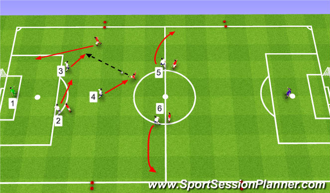 Football/Soccer Session Plan Drill (Colour): 6v6 SSG Part 1