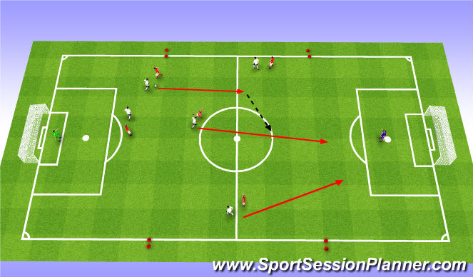 Football/Soccer Session Plan Drill (Colour): 6v6 SSG Part 2