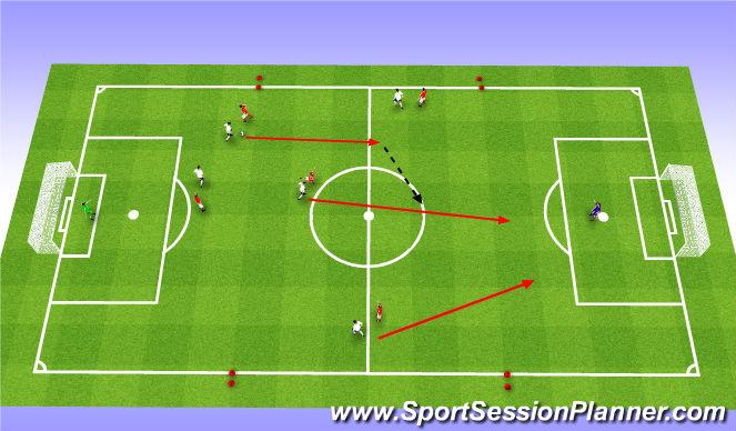 Football/Soccer Session Plan Drill (Colour): 6v6 SSG Part 2