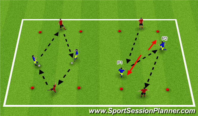 Football/Soccer Session Plan Drill (Colour): Receiving and Turning (unopposed)