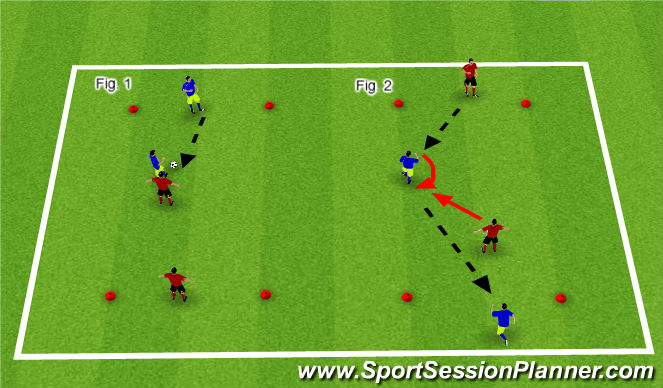 Football/Soccer Session Plan Drill (Colour): Receiving and Turning (apposed)