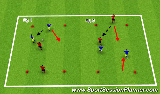 Football/Soccer Session Plan Drill (Colour): Receiving and Turning (apposed 2v1)