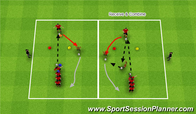 Football/Soccer Session Plan Drill (Colour): Receive and Combine