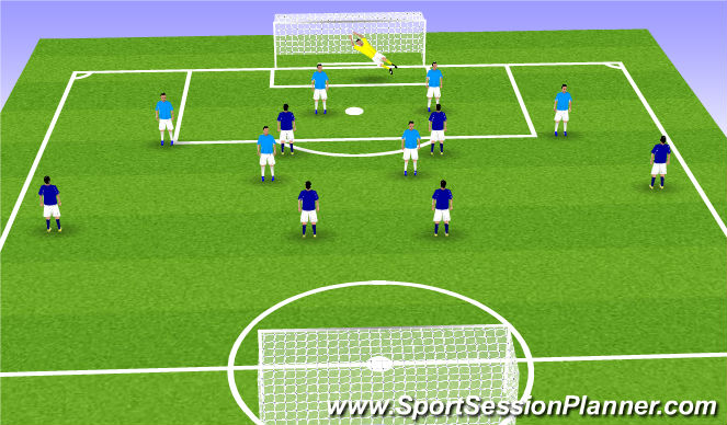 Football/Soccer Session Plan Drill (Colour): Scrammage