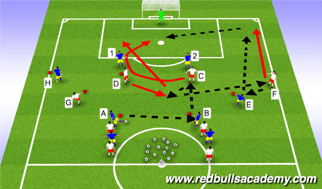 Football/Soccer Session Plan Drill (Colour): Progression with defenders
