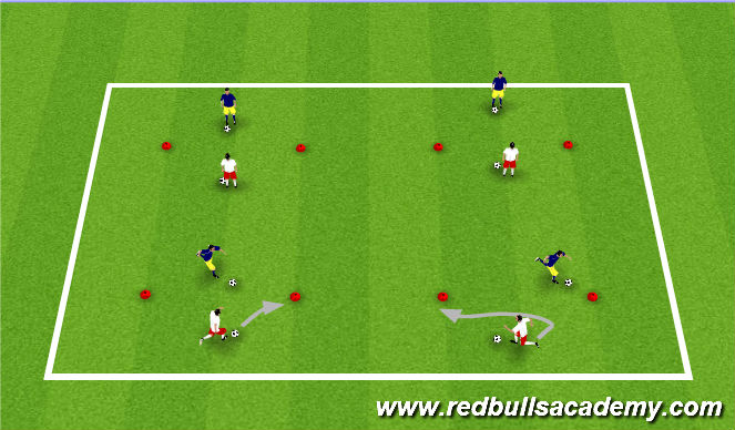 Football/Soccer Session Plan Drill (Colour): Changing Direction Semi Opposed