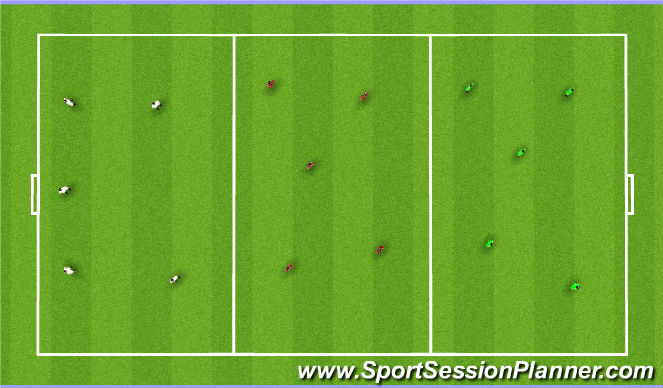 Football/Soccer Session Plan Drill (Colour): boxes pressing