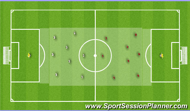 Football/Soccer Session Plan Drill (Colour): possession position