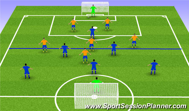 Football/Soccer Session Plan Drill (Colour): 6 v 6 Transition