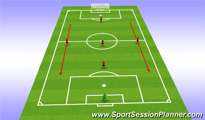Save Image Football Soccer Session Plan Drill Colour Formation