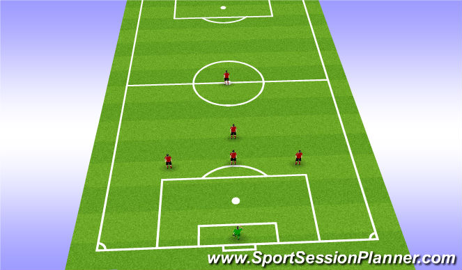 Football/Soccer Session Plan Drill (Colour): When Defending