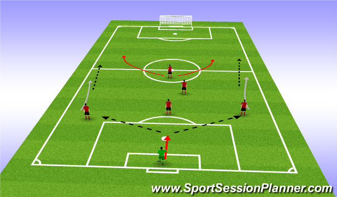 Football/Soccer Session Plan Drill (Colour): Playing out from GK