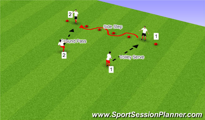 Football/Soccer Session Plan Drill (Colour): Warm Up 2 (Ball Work)