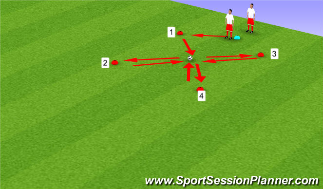 Football/Soccer Session Plan Drill (Colour): Drill 1 : Diving (Agility/Diving)