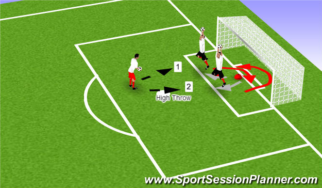 Football/Soccer Session Plan Drill (Colour): Drill 2 : Agility, High Balls