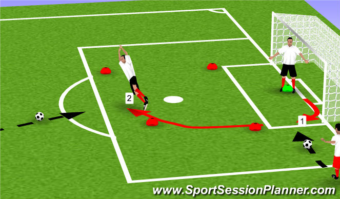 Football/Soccer Session Plan Drill (Colour): Drill 3: Agility
