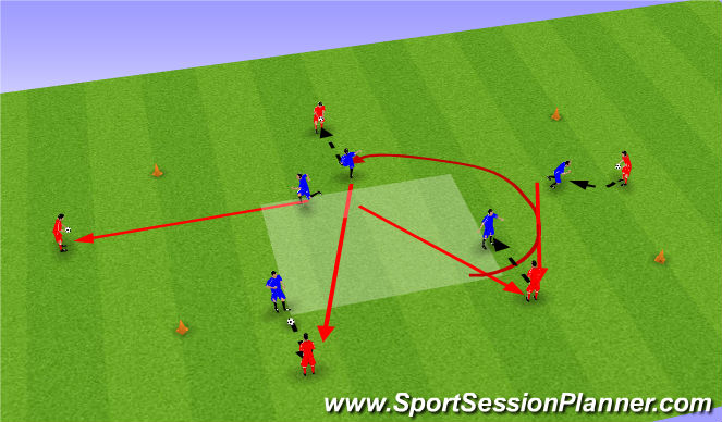 Football/Soccer Session Plan Drill (Colour): Drill 1 Control with various body parts