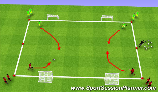 Football/Soccer Session Plan Drill (Colour): 4 Goal 2v2 Exercise