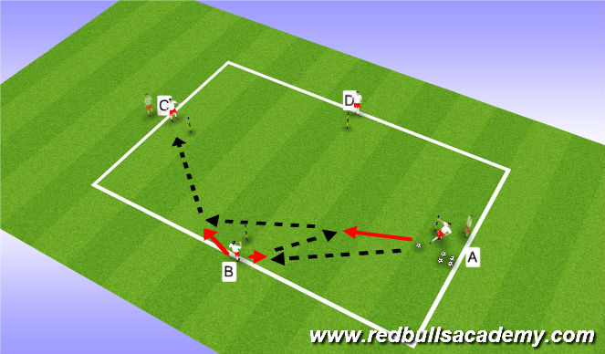 Football/Soccer Session Plan Drill (Colour): Combination - Double Pass