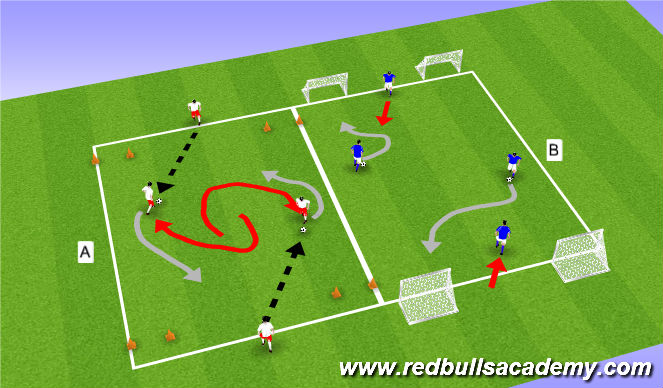 Football/Soccer Session Plan Drill (Colour): Technical 1v1 Opposed