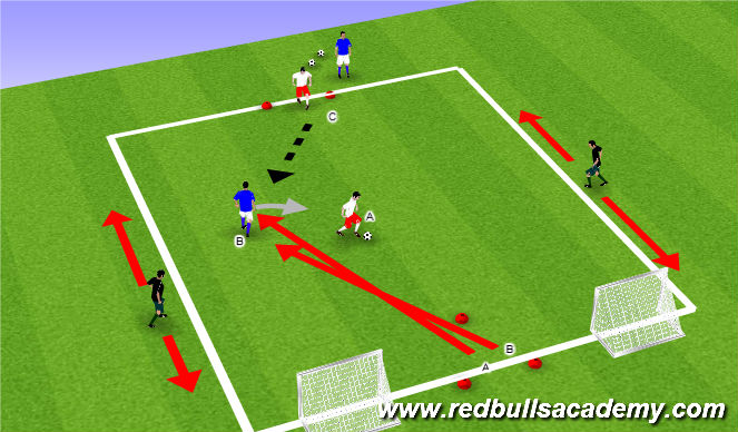 Football/Soccer Session Plan Drill (Colour): Technical 2v1 Opposed