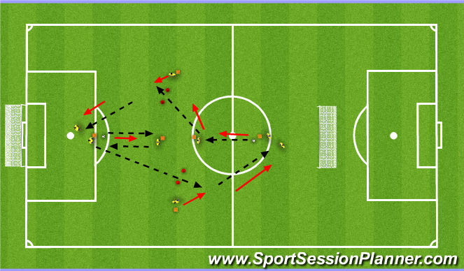 Football/Soccer Session Plan Drill (Colour): SSA PG1,2