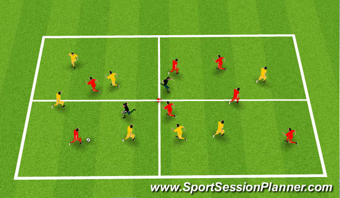 Football/Soccer Session Plan Drill (Colour): Keep Ball 7 v 7 + 2