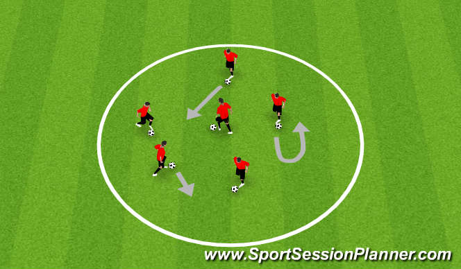 Football/Soccer Session Plan Drill (Colour): Unopposed/Undirectional Turns