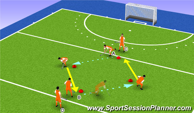 Hockey Session Plan Drill (Colour): Exercise 1.2