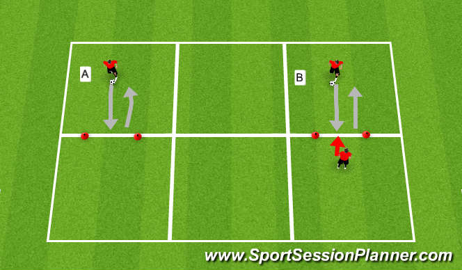 Football/Soccer Session Plan Drill (Colour): Directional Turning