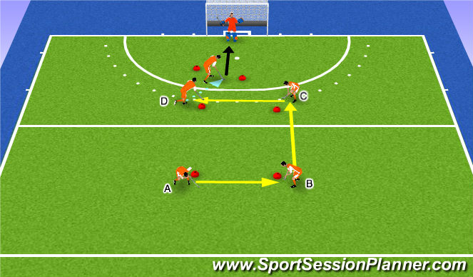 Hockey Session Plan Drill (Colour): Exercise 2