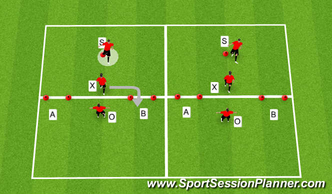 Football/Soccer Session Plan Drill (Colour): Sidemoves to Lose Defender And Score
