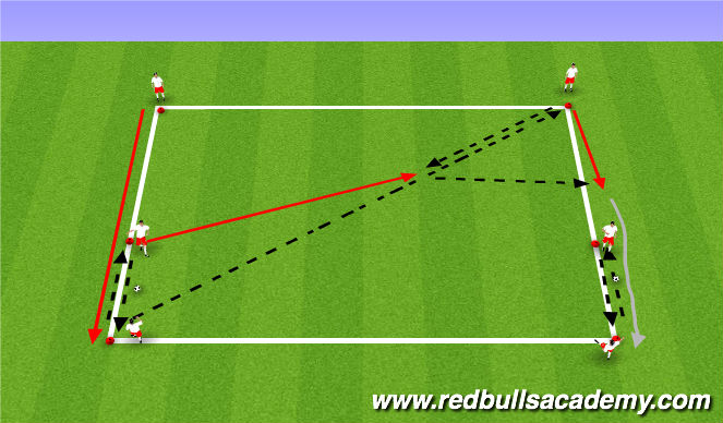 Football/Soccer Session Plan Drill (Colour): combinations passes