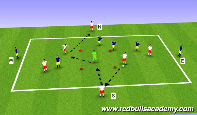 Football/Soccer Session Plan Drill (Colour): Switching point of attack.