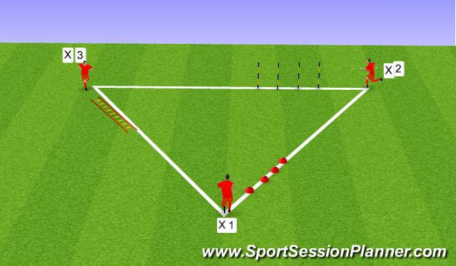 Football/Soccer Session Plan Drill (Colour): Agility w/Ball & W/Ball