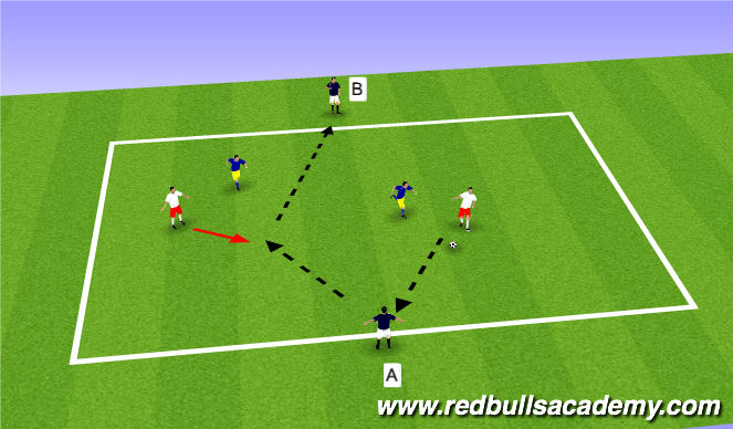 Football/Soccer Session Plan Drill (Colour): warm up.