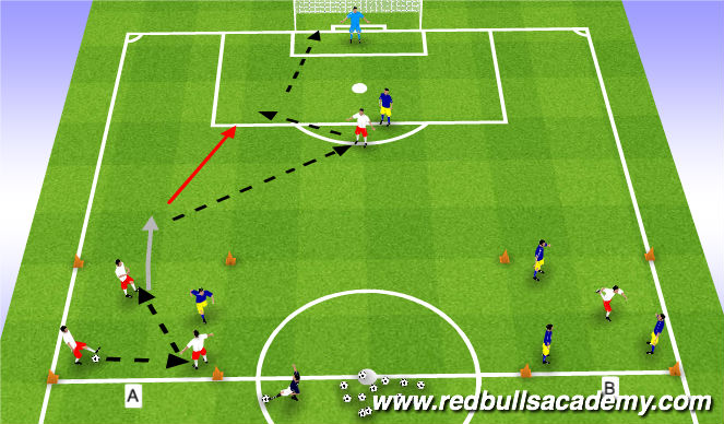 Football/Soccer Session Plan Drill (Colour): 2 v 1