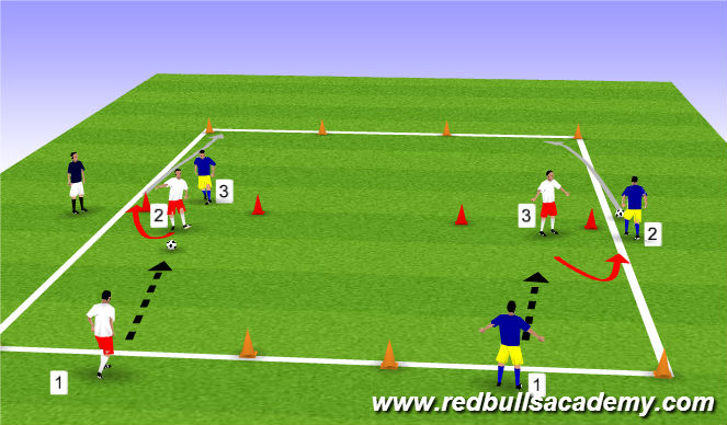 Football/Soccer Session Plan Drill (Colour): Receiving/Redirecting