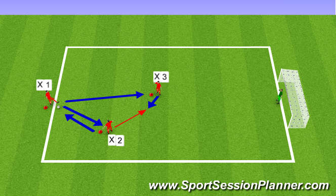Football/Soccer Session Plan Drill (Colour): Passing & Receiving & Finishing