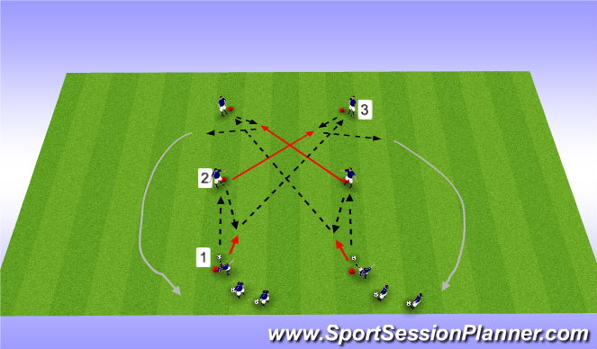 Football/Soccer Session Plan Drill (Colour): #3