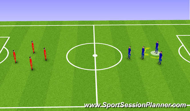 Football/Soccer Session Plan Drill (Colour): Possession/Full Game