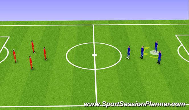 Football/Soccer Session Plan Drill (Colour): Possession/Full Game