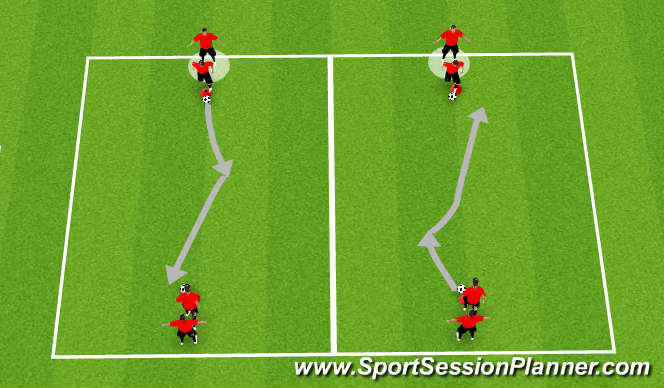 Football/Soccer Session Plan Drill (Colour): Running With The Ball Forward Moves